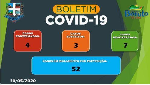 Bonito já são 4 casos do covid-19