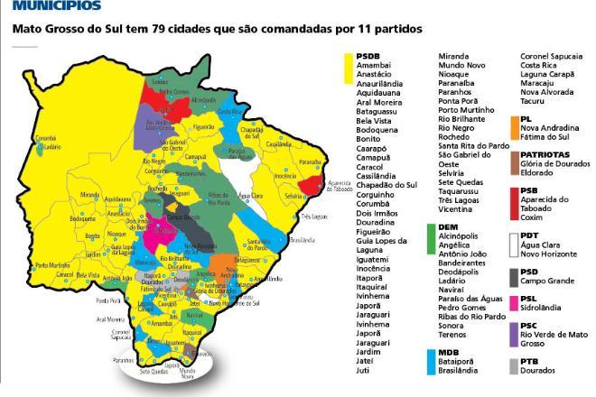 Com trocas de partidos, PSDB e DEM lideram prefeituras de MS