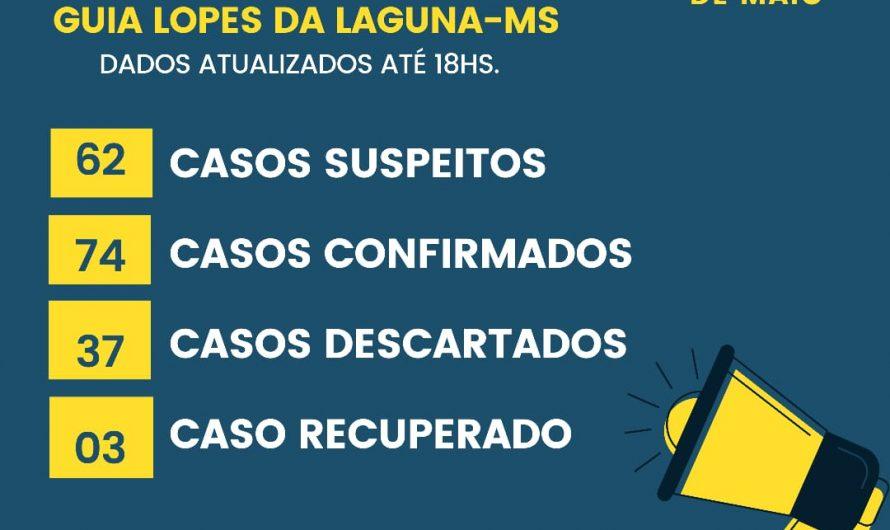 PANDEMIA| Casos de Covid em Guia Lopes podem passar de 100 confirmados